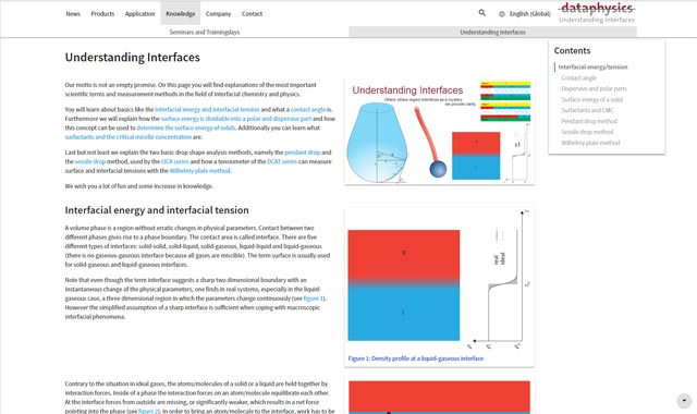 DataPhysics Instruments Homepage redesign