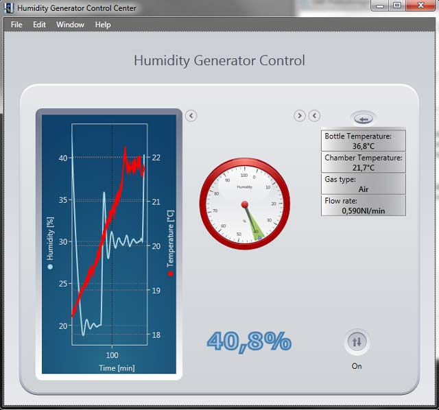 HGC Software - DataPhysics Instruments