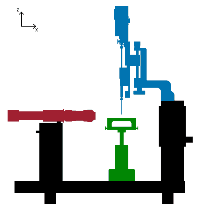 Schematic assembly of the OCA models